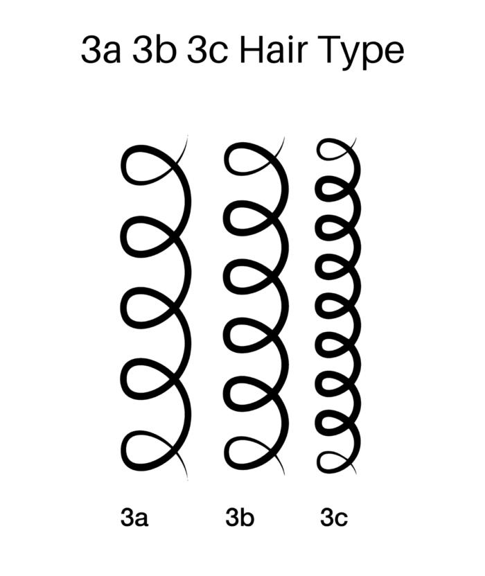 3a 3b 3c Hair Type   Bye Bye Parabens